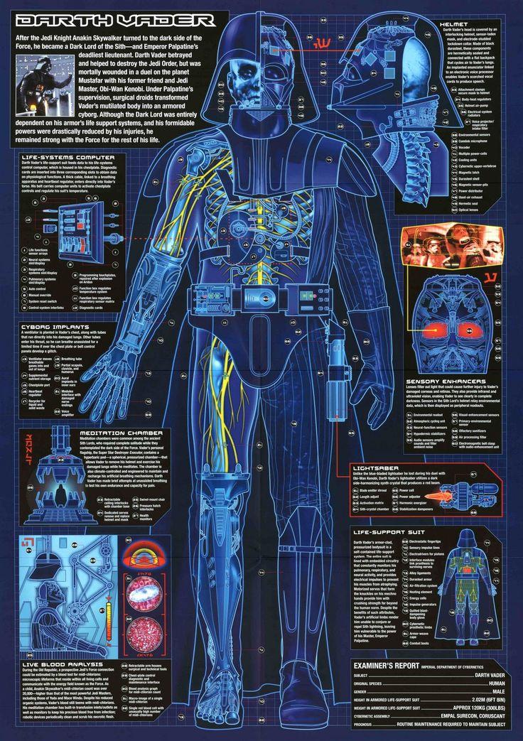 Darth Vader Schematics